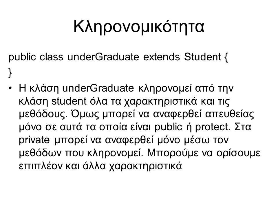 Κληρονομικότητα public class underGraduate extends Student { } Η κλάση underGraduate κληρονομεί από την κλάση student όλα τα χαρακτηριστικά και τις μεθόδους.
