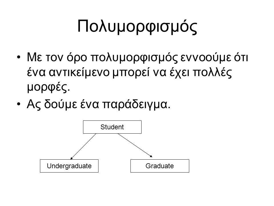Πολυμορφισμός Με τον όρο πολυμορφισμός εννοούμε ότι ένα αντικείμενο μπορεί να έχει πολλές μορφές. Ας δούμε ένα παράδειγμα. Student Graduate Undergradu