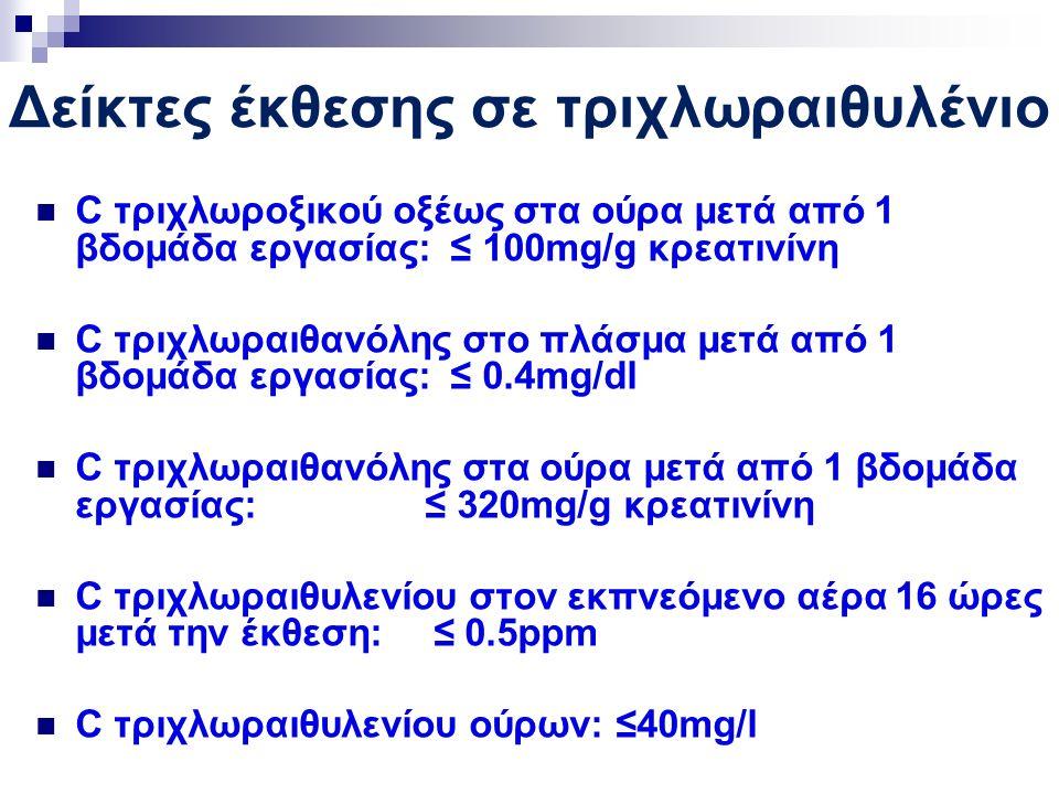Δείκτες έκθεσης σε τριχλωραιθυλένιο C τριχλωροξικού οξέως στα ούρα μετά από 1 βδομάδα εργασίας: ≤ 100mg/g κρεατινίνη C τριχλωραιθανόλης στο πλάσμα μετά από 1 βδομάδα εργασίας: ≤ 0.4mg/dl C τριχλωραιθανόλης στα ούρα μετά από 1 βδομάδα εργασίας: ≤ 320mg/g κρεατινίνη C τριχλωραιθυλενίου στον εκπνεόμενο αέρα 16 ώρες μετά την έκθεση: ≤ 0.5ppm C τριχλωραιθυλενίου ούρων: ≤40mg/l