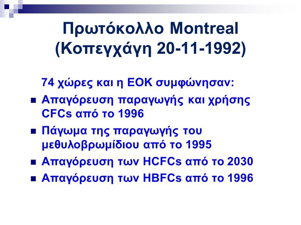 Πρωτόκολλο Montreal (Κοπεγχάγη 20-11-1992) 74 χώρες και η ΕΟΚ συμφώνησαν: Απαγόρευση παραγωγής και χρήσης CFCs από το 1996 Πάγωμα της παραγωγής του μεθυλοβρωμίδιου από το 1995 Απαγόρευση των HCFCs από το 2030 Απαγόρευση των HBFCs από το 1996