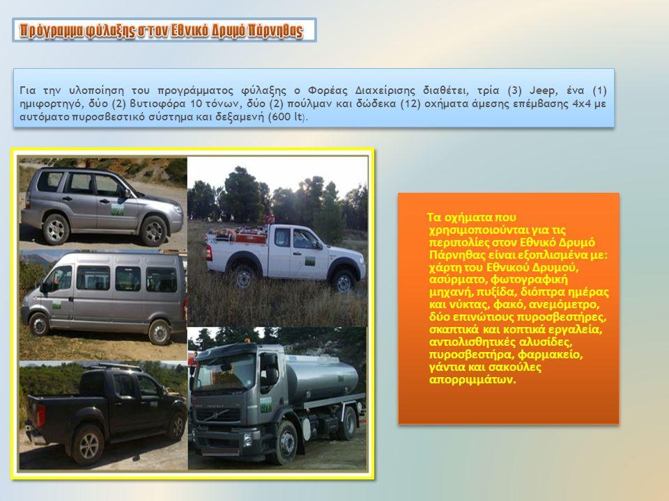 Για την υλοποίηση του προγράμματος φύλαξης ο Φορέας Διαχείρισης διαθέτει, τρία (3) Jeep, ένα (1) ημιφορτηγό, δύο (2) βυτιοφόρα 10 τόνων, δύο (2) πούλμαν και δώδεκα (12) οχήματα άμεσης επέμβασης 4x4 με αυτόματο πυροσβεστικό σύστημα και δεξαμενή (600 lt ).