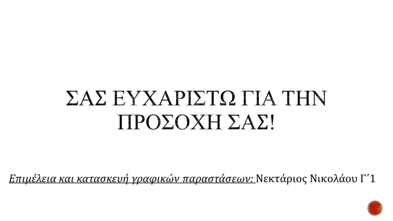 Επιμέλεια και κατασκευή γραφικών παραστάσεων : Νεκτάριος Νικολάου Γ΄ 1