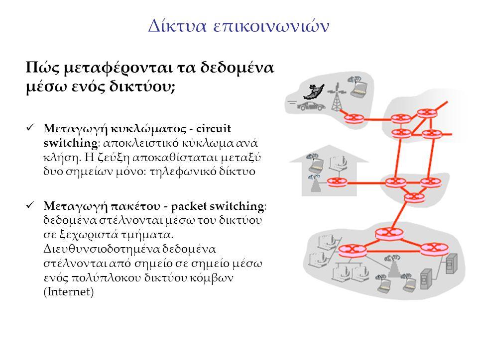 Δίκτυα επικοινωνιών Πώς μεταφέρονται τα δεδομένα μέσω ενός δικτύου; Μεταγωγή κυκλώματος - circuit switching: αποκλειστικό κύκλωμα ανά κλήση. Η ζεύξη α