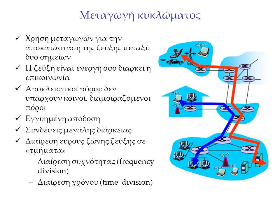 Μεταγωγή κυκλώματος Χρήση μεταγωγών για την αποκατάσταση της ζεύξης μεταξύ δυο σημείων Η ζεύξη είναι ενεργή όσο διαρκεί η επικοινωνία Αποκλειστικοί πό
