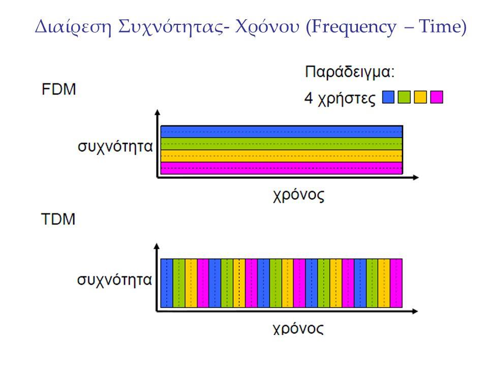 Διαίρεση Συχνότητας- Χρόνου (Frequency – Time)