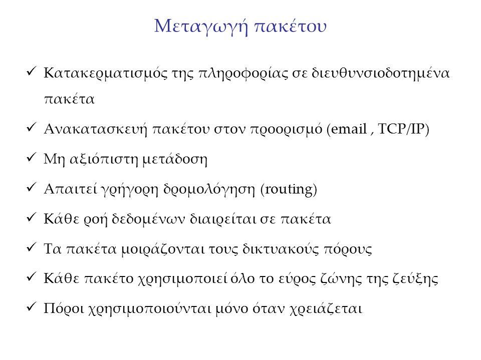 Μεταγωγή πακέτου Κατακερματισμός της πληροφορίας σε διευθυνσιοδοτημένα πακέτα Ανακατασκευή πακέτου στον προορισμό (email, TCP/IP) Μη αξιόπιστη μετάδοσ