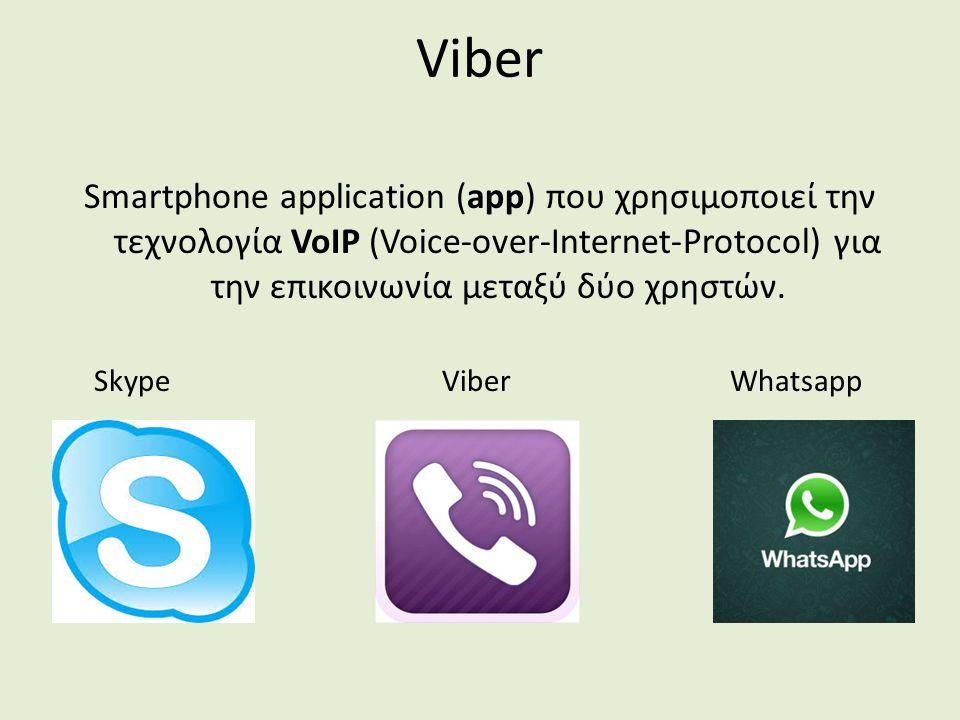 Viber Smartphone application (app) που χρησιμοποιεί την τεχνολογία VoIP (Voice-over-Internet-Protocol) για την επικοινωνία μεταξύ δύο χρηστών.