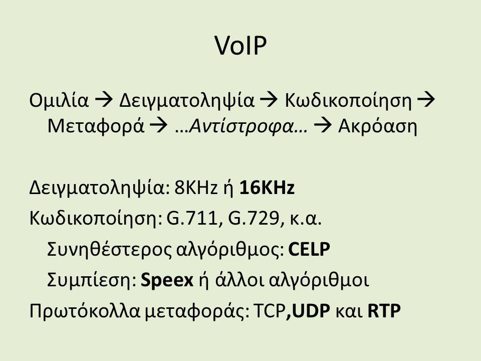VoIP Ομιλία  Δειγματοληψία  Κωδικοποίηση  Μεταφορά  …Αντίστροφα…  Ακρόαση Δειγματοληψία: 8KHz ή 16KHz Κωδικοποίηση: G.711, G.729, κ.α.