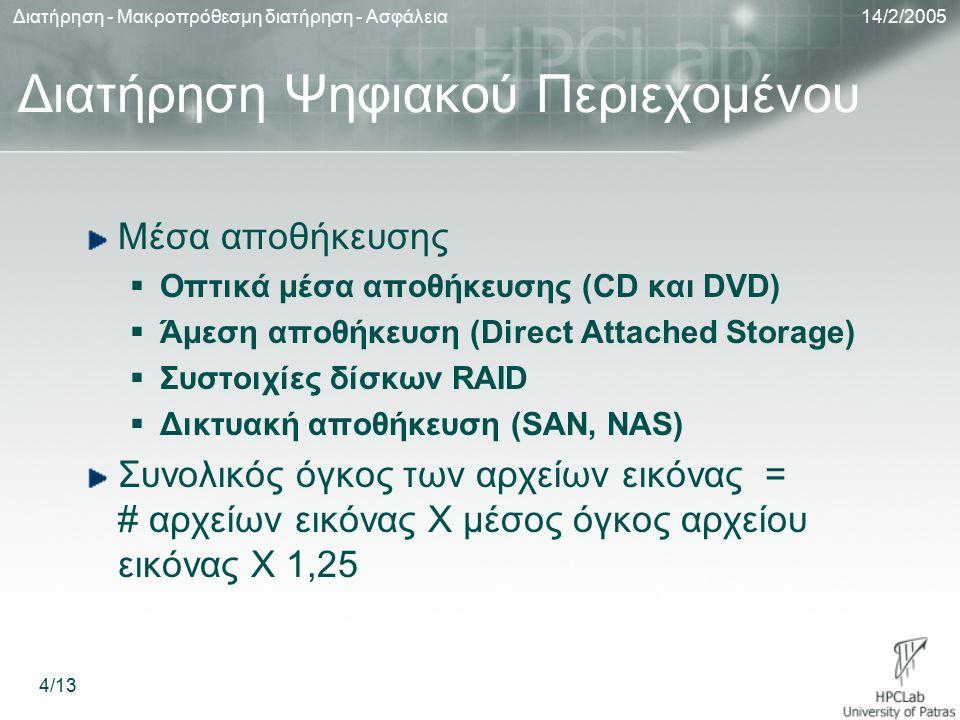 14/2/2005Διατήρηση - Μακροπρόθεσμη διατήρηση - Ασφάλεια 4/13 Διατήρηση Ψηφιακού Περιεχομένου Μέσα αποθήκευσης  Οπτικά μέσα αποθήκευσης (CD και DVD)  Άμεση αποθήκευση (Direct Attached Storage)  Συστοιχίες δίσκων RAID  Δικτυακή αποθήκευση (SAN, NAS) Συνολικός όγκος των αρχείων εικόνας = # αρχείων εικόνας X μέσος όγκος αρχείου εικόνας X 1,25