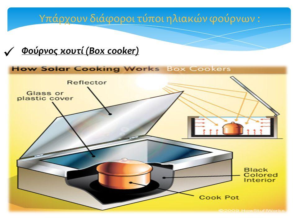 Υπάρχουν διάφοροι τύποι ηλιακών φούρνων : Φούρνος κουτί (Box cooker)