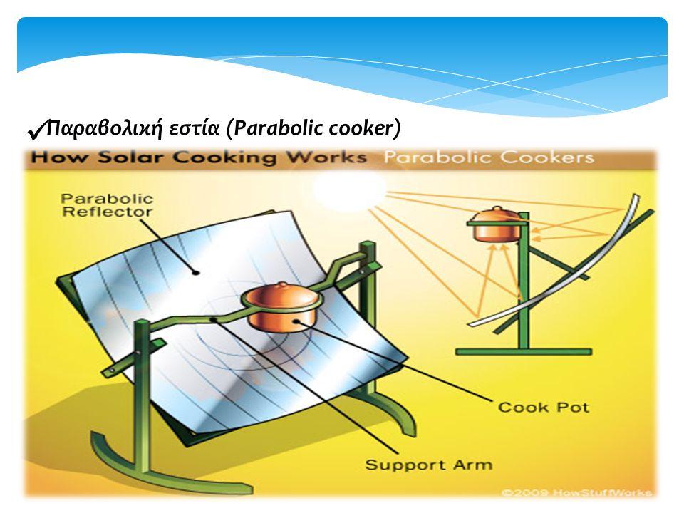 Παραβολική εστία (Parabolic cooker)