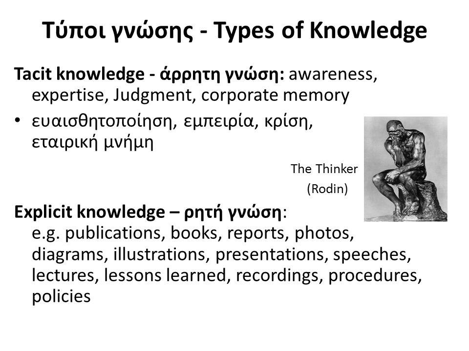 Τύποι γνώσης - Types of Knowledge Tacit knowledge - άρρητη γνώση: awareness, expertise, Judgment, corporate memory ευαισθητοποίηση, εμπειρία, κρίση, ε