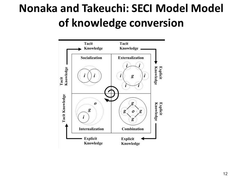Nonaka and Takeuchi: SECI Model Model of knowledge conversion 13