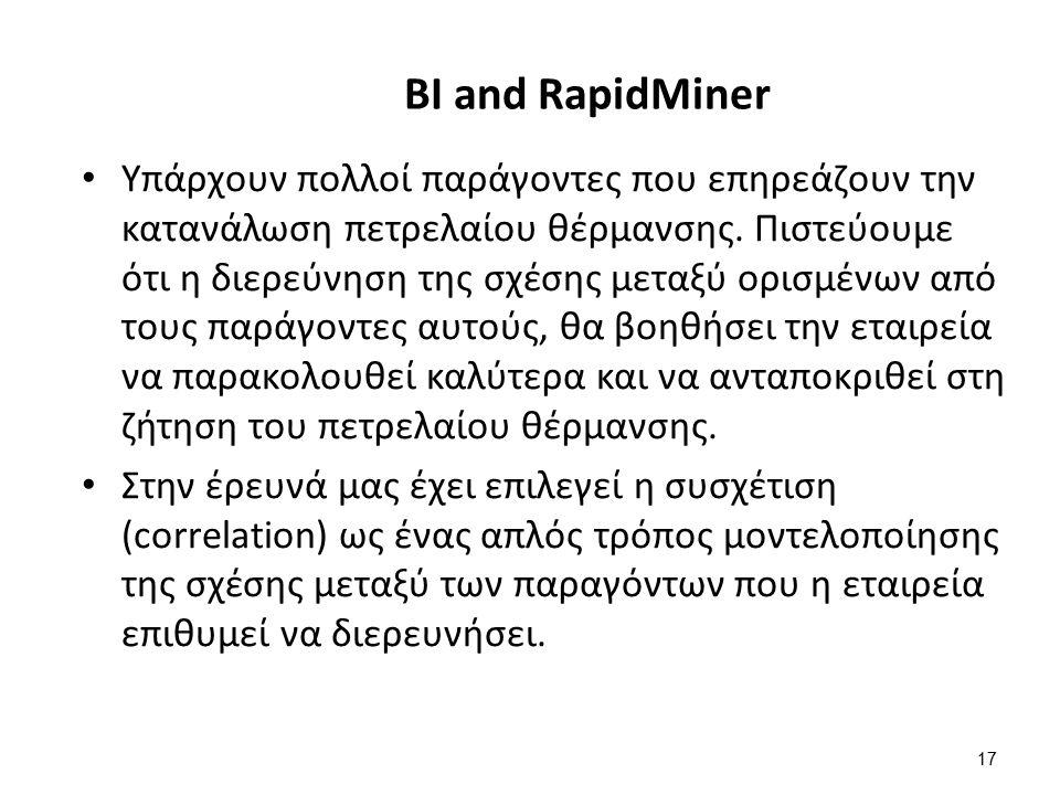 17 BI and RapidMiner Υπάρχουν πολλοί παράγοντες που επηρεάζουν την κατανάλωση πετρελαίου θέρμανσης.