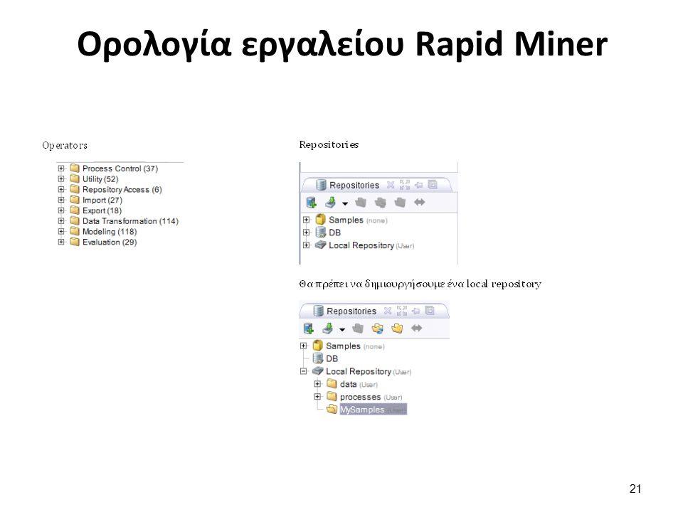 Ορολογία εργαλείου Rapid Miner 21