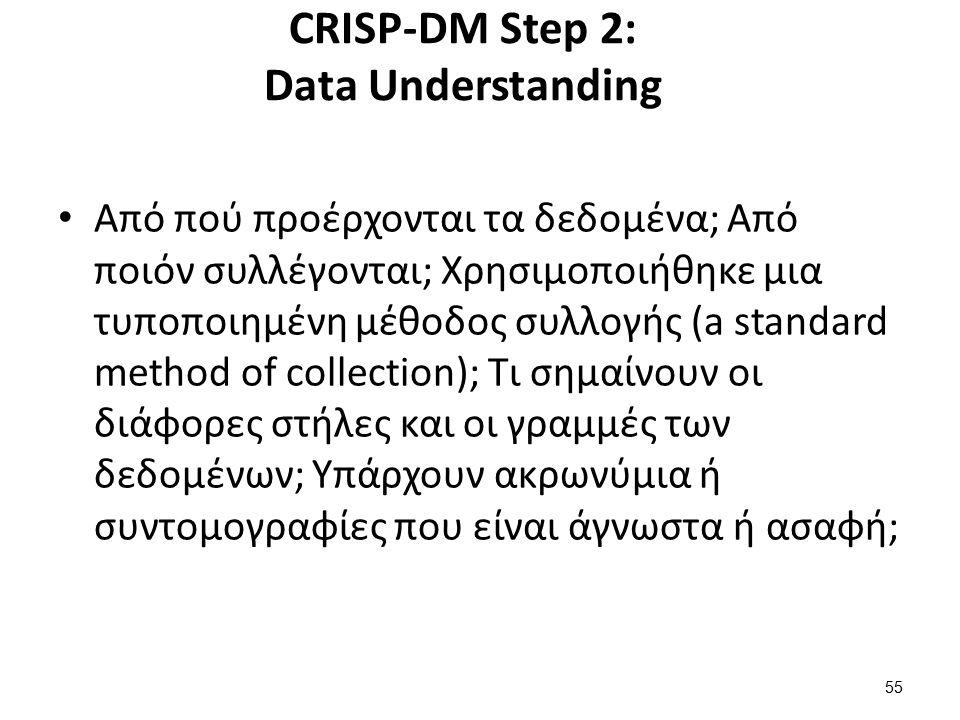 CRISP-DM Step 2: Data Understanding Από πού προέρχονται τα δεδομένα; Από ποιόν συλλέγονται; Χρησιμοποιήθηκε μια τυποποιημένη μέθοδος συλλογής (a standard method of collection); Τι σημαίνουν οι διάφορες στήλες και οι γραμμές των δεδομένων; Υπάρχουν ακρωνύμια ή συντομογραφίες που είναι άγνωστα ή ασαφή; 55
