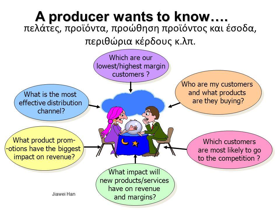 7 Jiawei Han πελάτες, προϊόντα, προώθηση προϊόντος και έσοδα, περιθώρια κέρδους κ.λπ.