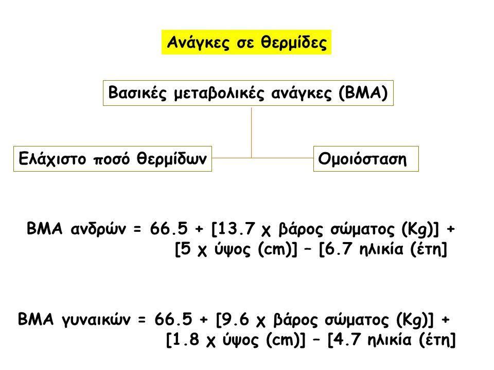 Ανάγκες σε θερμίδες Βασικές μεταβολικές ανάγκες (ΒΜΑ) Ελάχιστο ποσό θερμίδωνΟμοιόσταση ΒΜΑ ανδρών = 66.5 + [13.7 χ βάρος σώματος (Kg)] + [5 χ ύψος (cm)] – [6.7 ηλικία (έτη] ΒΜΑ γυναικών = 66.5 + [9.6 χ βάρος σώματος (Kg)] + [1.8 χ ύψος (cm)] – [4.7 ηλικία (έτη]