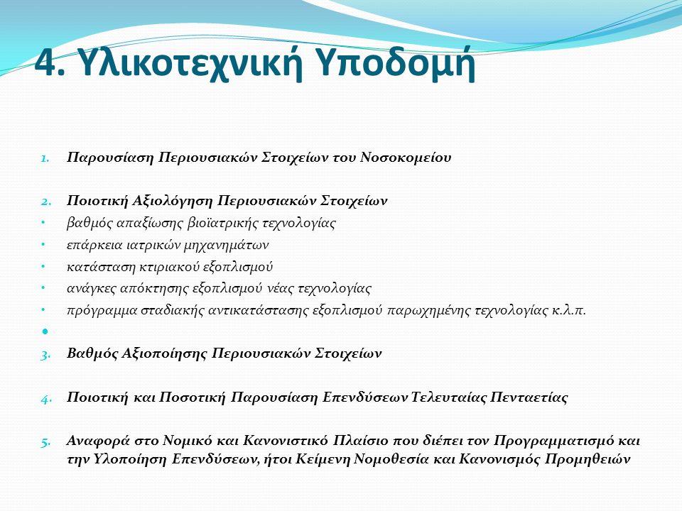 4. Υλικοτεχνική Υποδομή 1. Παρουσίαση Περιουσιακών Στοιχείων του Νοσοκομείου 2.