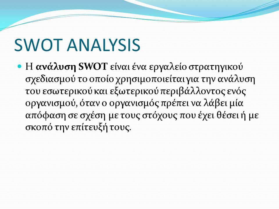 SWΟT ANALYSIS Η ανάλυση SWOT είναι ένα εργαλείο στρατηγικού σχεδιασμού το οποίο χρησιμοποιείται για την ανάλυση του εσωτερικού και εξωτερικού περιβάλλοντος ενός οργανισμού, όταν ο οργανισμός πρέπει να λάβει μία απόφαση σε σχέση με τους στόχους που έχει θέσει ή με σκοπό την επίτευξή τους.