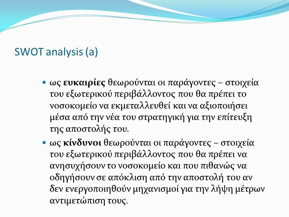 SWOT analysis (a) ως ευκαιρίες θεωρούνται οι παράγοντες – στοιχεία του εξωτερικού περιβάλλοντος που θα πρέπει το νοσοκομείο να εκμεταλλευθεί και να αξιοποιήσει μέσα από την νέα του στρατηγική για την επίτευξη της αποστολής του.