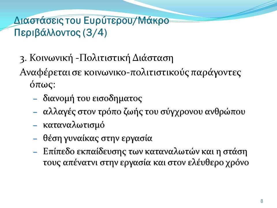 Διαστάσεις του Ευρύτερου/Μάκρο Περιβάλλοντος (3/4) 3.