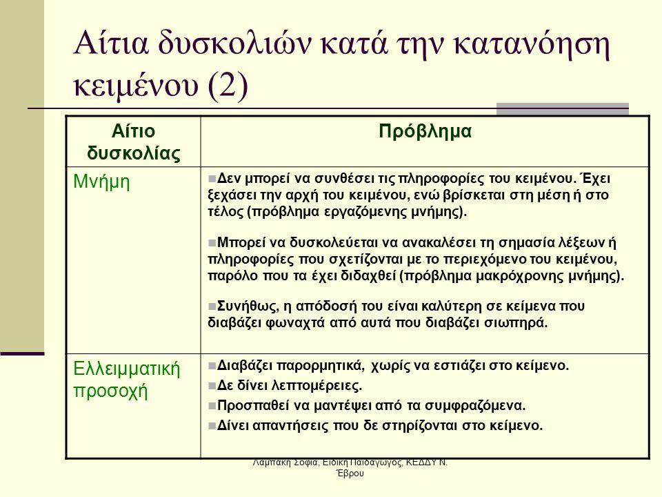 Λαμπάκη Σοφία, Ειδική Παιδαγωγός, ΚΕΔΔΥ Ν. Έβρου Αίτια δυσκολιών κατά την κατανόηση κειμένου (2) Αίτιο δυσκολίας Πρόβλημα Μνήμη Δεν μπορεί να συνθέσει