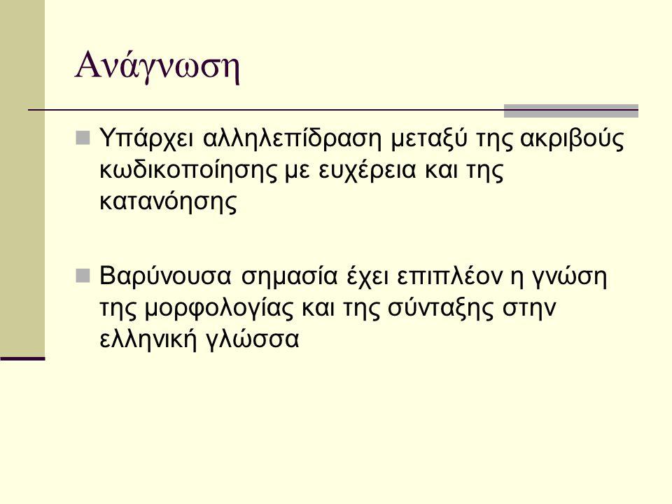 Ανάγνωση Υπάρχει αλληλεπίδραση μεταξύ της ακριβούς κωδικοποίησης με ευχέρεια και της κατανόησης Βαρύνουσα σημασία έχει επιπλέον η γνώση της μορφολογίας και της σύνταξης στην ελληνική γλώσσα