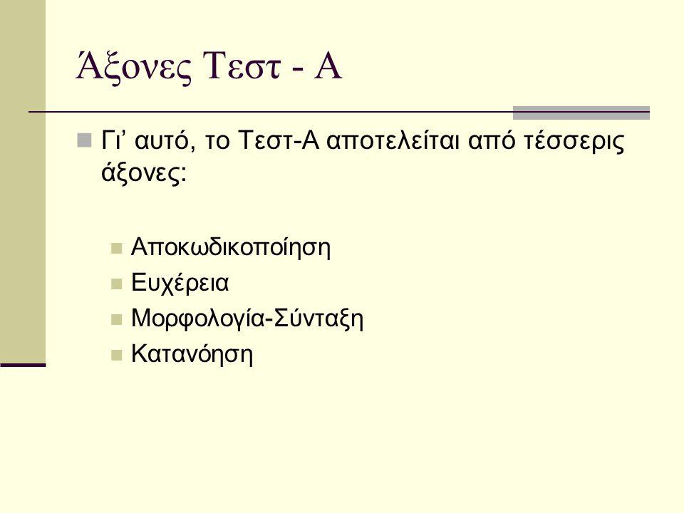 Άξονες Τεστ - Α Γι' αυτό, το Τεστ-Α αποτελείται από τέσσερις άξονες: Αποκωδικοποίηση Ευχέρεια Μορφολογία-Σύνταξη Κατανόηση