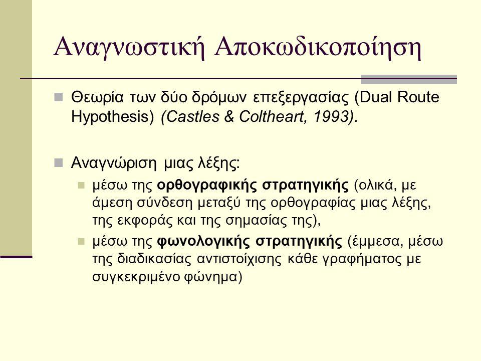 Αναγνωστική Αποκωδικοποίηση Θεωρία των δύο δρόμων επεξεργασίας (Dual Route Hypothesis) (Castles & Coltheart, 1993).