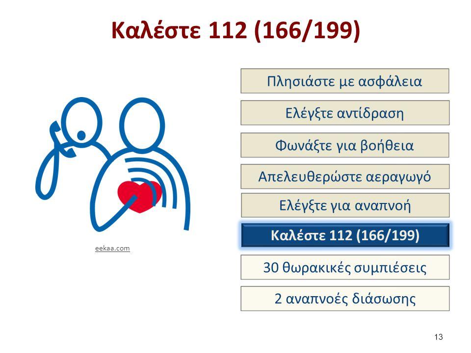 Καλέστε 112 (166/199) 13 Πλησιάστε με ασφάλεια Ελέγξτε αντίδραση Φωνάξτε για βοήθεια Απελευθερώστε αεραγωγό Ελέγξτε για αναπνοή Καλέστε 112 (166/199) 30 θωρακικές συμπιέσεις 2 αναπνοές διάσωσης eekaa.com