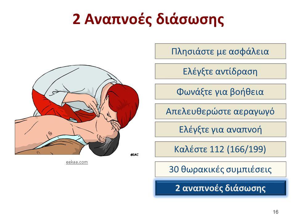 2 Αναπνοές διάσωσης 16 Πλησιάστε με ασφάλεια Ελέγξτε αντίδραση Φωνάξτε για βοήθεια Απελευθερώστε αεραγωγό Ελέγξτε για αναπνοή Καλέστε 112 (166/199) 30 θωρακικές συμπιέσεις 2 αναπνοές διάσωσης eekaa.com