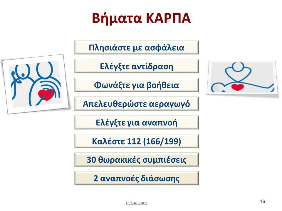 Βήματα ΚΑΡΠΑ 19 Πλησιάστε με ασφάλεια Ελέγξτε αντίδραση Φωνάξτε για βοήθεια Απελευθερώστε αεραγωγό Ελέγξτε για αναπνοή Καλέστε 112 (166/199) 30 θωρακικές συμπιέσεις 2 αναπνοές διάσωσης eekaa.com