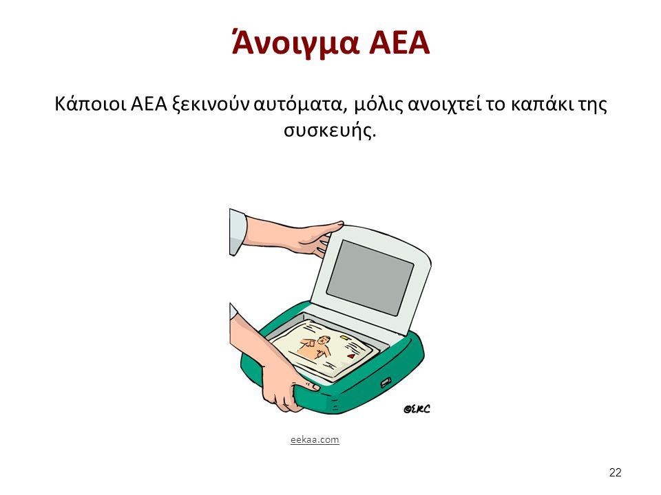 Άνοιγμα ΑΕΑ Κάποιοι ΑΕΑ ξεκινούν αυτόματα, μόλις ανοιχτεί το καπάκι της συσκευής. 22 eekaa.com