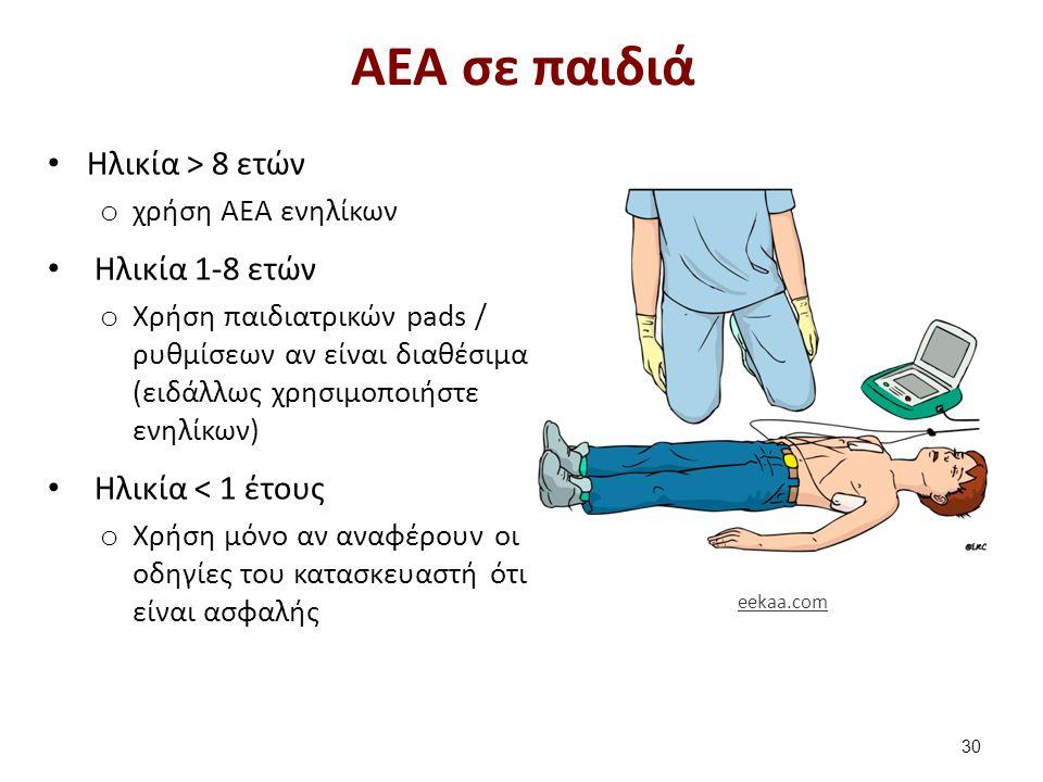 ΑΕΑ σε παιδιά Ηλικία > 8 ετών o χρήση ΑΕΑ ενηλίκων Ηλικία 1-8 ετών o Χρήση παιδιατρικών pads / ρυθμίσεων αν είναι διαθέσιμα (ειδάλλως χρησιμοποιήστε ενηλίκων) Ηλικία < 1 έτους o Χρήση μόνο αν αναφέρουν οι οδηγίες του κατασκευαστή ότι είναι ασφαλής 30 eekaa.com