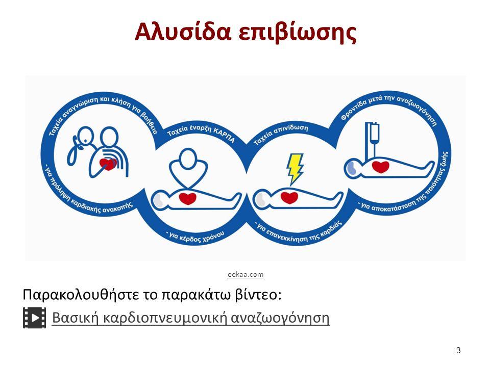 30 θωρακικές συμπιέσεις 14 Πλησιάστε με ασφάλεια Ελέγξτε αντίδραση Φωνάξτε για βοήθεια Απελευθερώστε αεραγωγό 30 θωρακικές συμπιέσεις Ελέγξτε για αναπνοή Καλέστε 112 (166/199) 2 αναπνοές διάσωσης eekaa.com