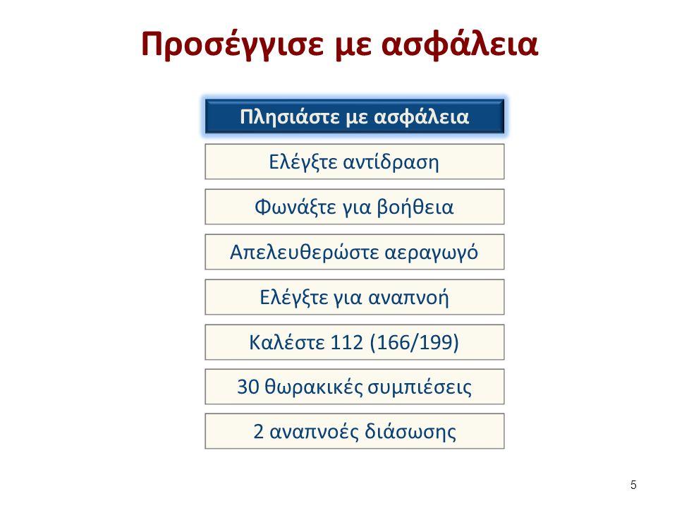 Προσέγγισε με ασφάλεια 5 Ελέγξτε αντίδραση Φωνάξτε για βοήθεια Απελευθερώστε αεραγωγό Ελέγξτε για αναπνοή Καλέστε 112 (166/199) 30 θωρακικές συμπιέσεις 2 αναπνοές διάσωσης Πλησιάστε με ασφάλεια