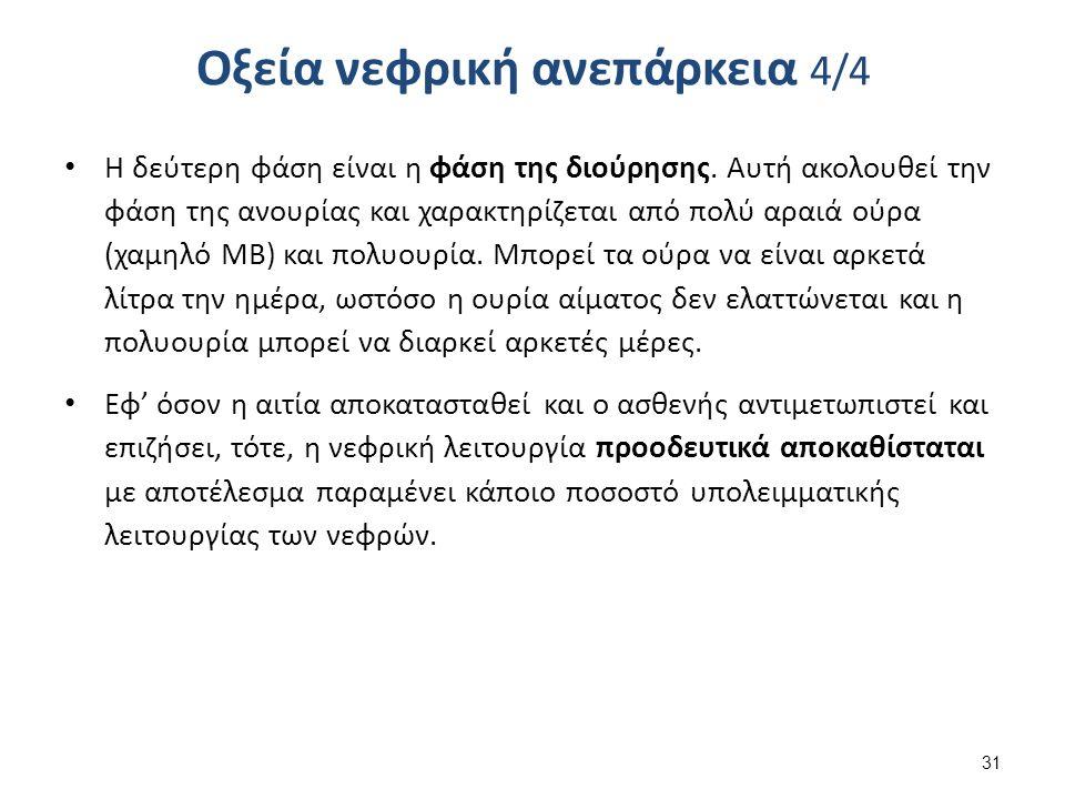 Οξεία νεφρική ανεπάρκεια 4/4 Η δεύτερη φάση είναι η φάση της διούρησης.