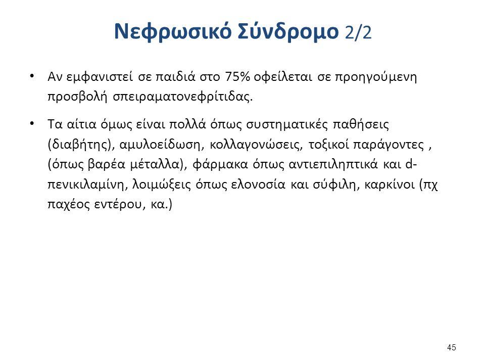 Νεφρωσικό Σύνδρομο 2/2 Αν εμφανιστεί σε παιδιά στο 75% οφείλεται σε προηγούμενη προσβολή σπειραματονεφρίτιδας.