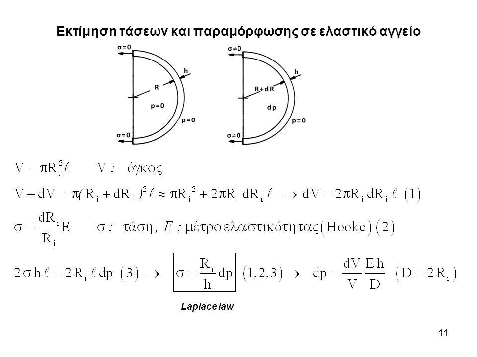 Laplace law 11 Εκτίμηση τάσεων και παραμόρφωσης σε ελαστικό αγγείο