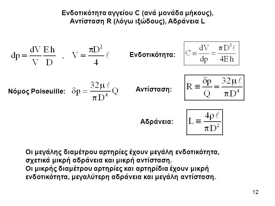 Ενδοτικότητα αγγείου C (ανά μονάδα μήκους), Αντίσταση R (λόγω ιξώδους), Αδράνεια L 12 Ενδοτικότητα: Νόμος Poiseuille: Αντίσταση: Αδράνεια: Οι μεγάλης διαμέτρου αρτηρίες έχουν μεγάλη ενδοτικότητα, σχετικά μικρή αδράνεια και μικρή αντίσταση.
