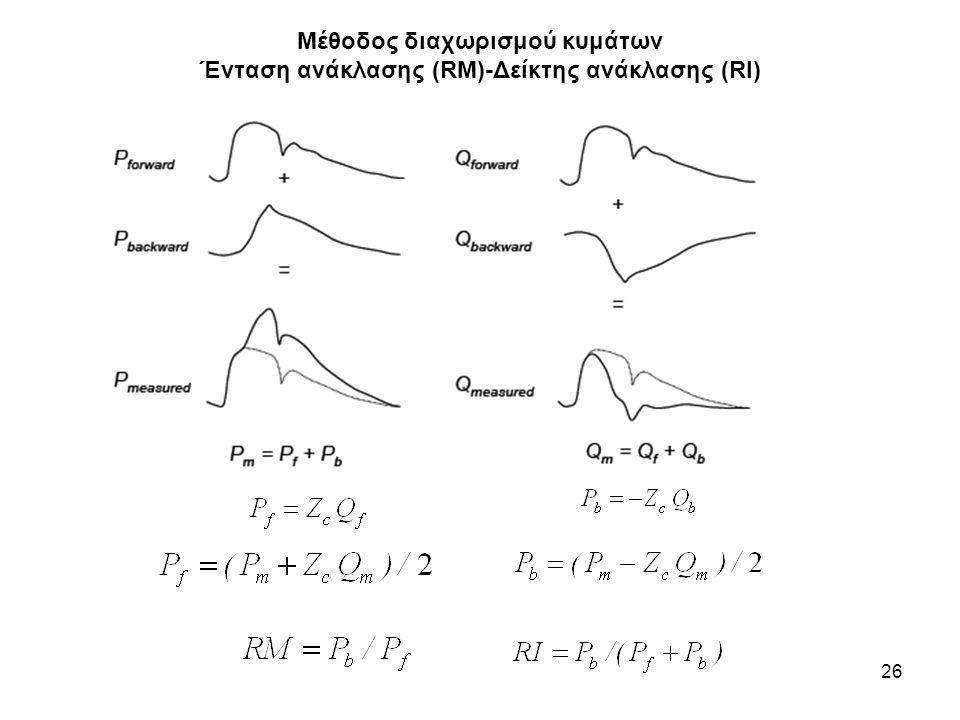 26 Μέθοδος διαχωρισμού κυμάτων Ένταση ανάκλασης (RM)-Δείκτης ανάκλασης (RI)