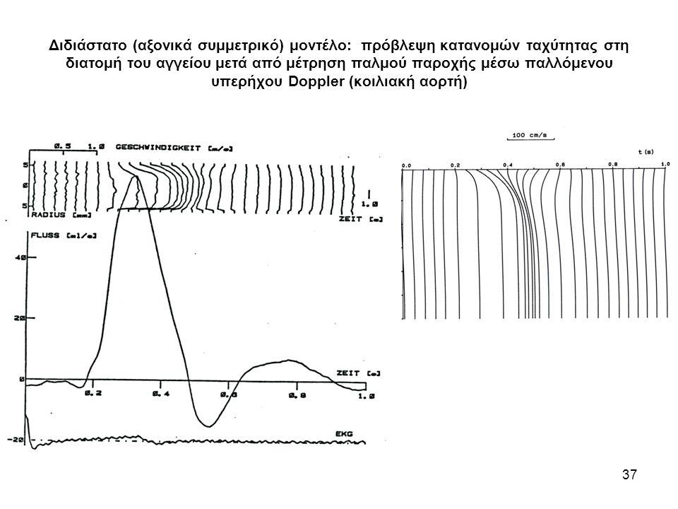 Διδιάστατο (αξονικά συμμετρικό) μοντέλο: πρόβλεψη κατανομών ταχύτητας στη διατομή του αγγείου μετά από μέτρηση παλμού παροχής μέσω παλλόμενου υπερήχου Doppler (κοιλιακή αορτή) 37