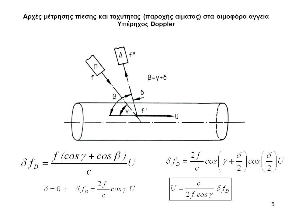 Αρχές μέτρησης πίεσης και ταχύτητας (παροχής αίματος) στα αιμοφόρα αγγεία Αρχή παλλόμενου υπερήχου Doppler (pulsed ultrasound Doppler) 6 Συσκευή 256/2=128 καναλιών Από μέτρηση t και δf D προκύπτει η θέση x και η ταχύτητα u πχ: για t=100μs προκύπτει x=78,5mm, επομένως μετράει ταχύτητα σε αυτή την απόσταση από τον πομπό