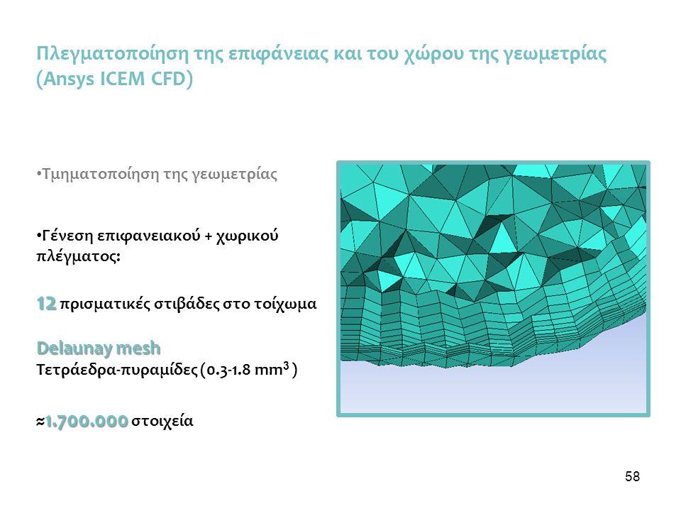 Πλεγματοποίηση της επιφάνειας και του χώρου της γεωμετρίας (Ansys ICEM CFD) Τμηματοποίηση της γεωμετρίας Γένεση επιφανειακού + χωρικού πλέγματος: 12 12 πρισματικές στιβάδες στο τοίχωμα Delaunay mesh Τετράεδρα-πυραμίδες (0.3-1.8 mm 3 ) 1.700.000 ≈ 1.700.000 στοιχεία 58