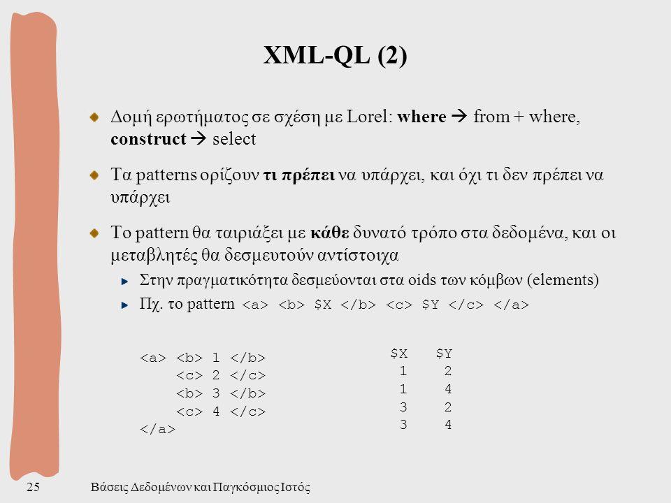 Βάσεις Δεδομένων και Παγκόσμιος Ιστός25 ΧΜL-QL (2) Δομή ερωτήματος σε σχέση με Lorel: where  from + where, construct  select Τα patterns ορίζουν τι πρέπει να υπάρχει, και όχι τι δεν πρέπει να υπάρχει Το pattern θα ταιριάξει με κάθε δυνατό τρόπο στα δεδομένα, και οι μεταβλητές θα δεσμευτούν αντίστοιχα Στην πραγματικότητα δεσμεύονται στα oids των κόμβων (elements) Πχ.