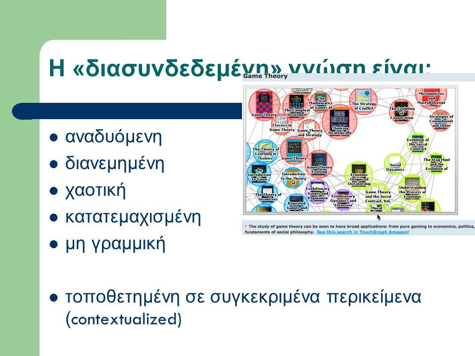Η «διασυνδεδεμένη» γνώση είναι: αναδυόμενη διανεμημένη χαοτική κατατεμαχισμένη μη γραμμική τοποθετημένη σε συγκεκριμένα περικείμενα ( contextualized)