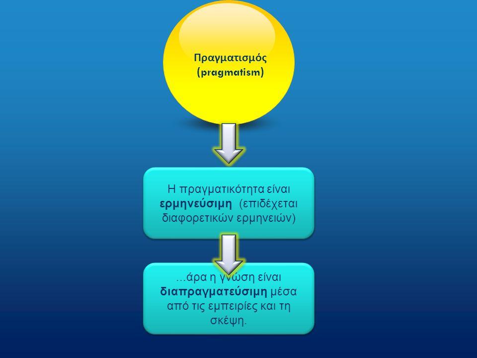 Πραγματισμός ( pragmatism ) Η πραγματικότητα είναι ερμηνεύσιμη (επιδέχεται διαφορετικών ερμηνειών)...άρα η γνώση είναι διαπραγματεύσιμη μέσα από τις εμπειρίες και τη σκέψη.