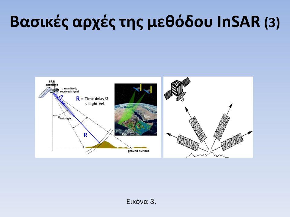 Βασικές αρχές της μεθόδου InSAR (3) Εικόνα 8.