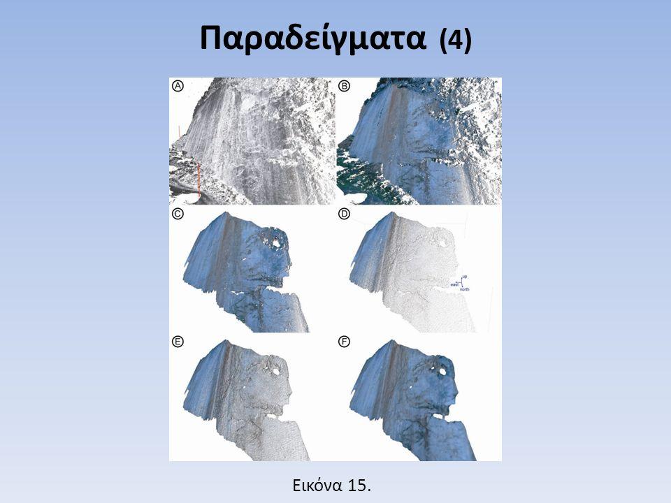 Παραδείγματα (4) Εικόνα 15.